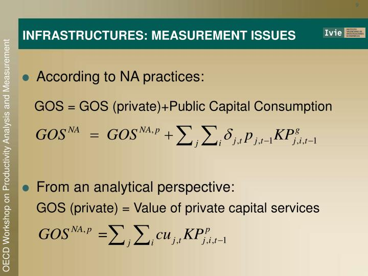 INFRASTRUCTURES: MEASUREMENT ISSUES
