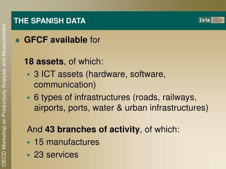 THE SPANISH DATA