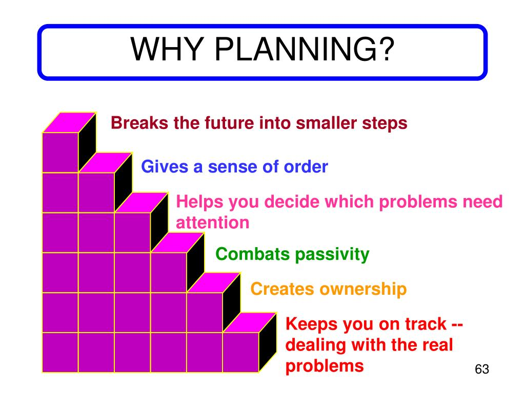 WHY PLANNING?