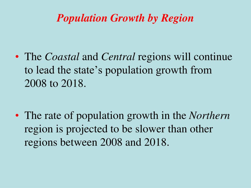 Population Growth by Region