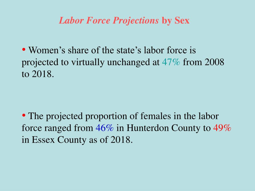 Labor Force Projections