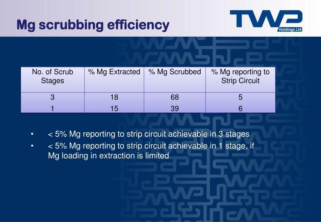 Mg scrubbing efficiency