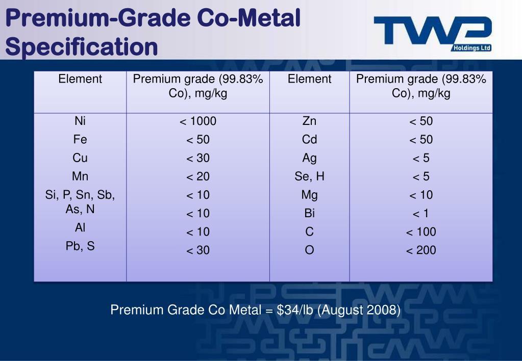 Premium-Grade Co-Metal Specification
