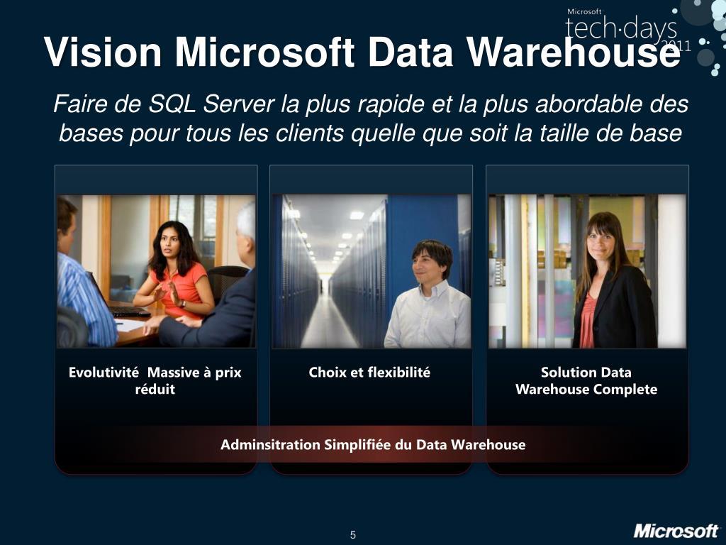 Vision Microsoft