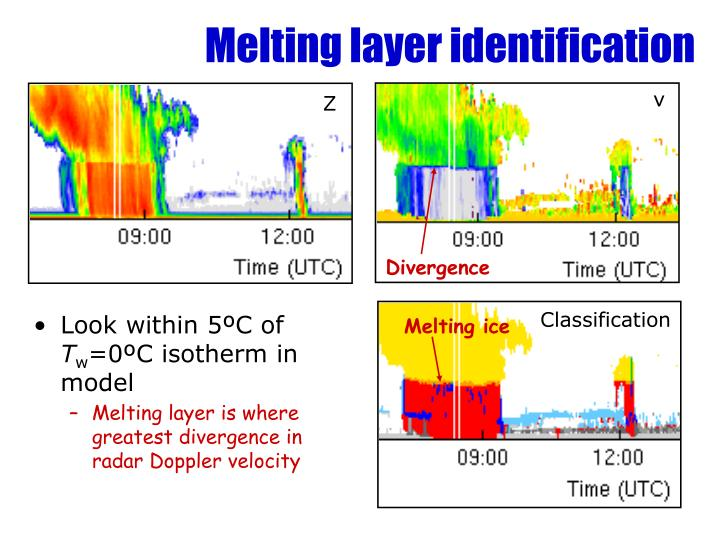 Melting layer identification
