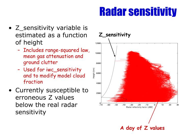 Radar sensitivity