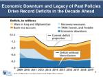 economic downturn and legacy of past policies drive record deficits in the decade ahead