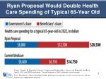 ryan proposal would double health care spending of typical 65 year old