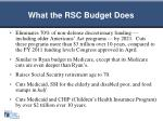 what the rsc budget does