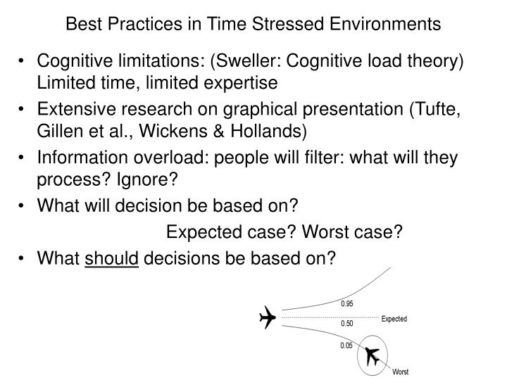 Best Practices in Time Stressed Environments