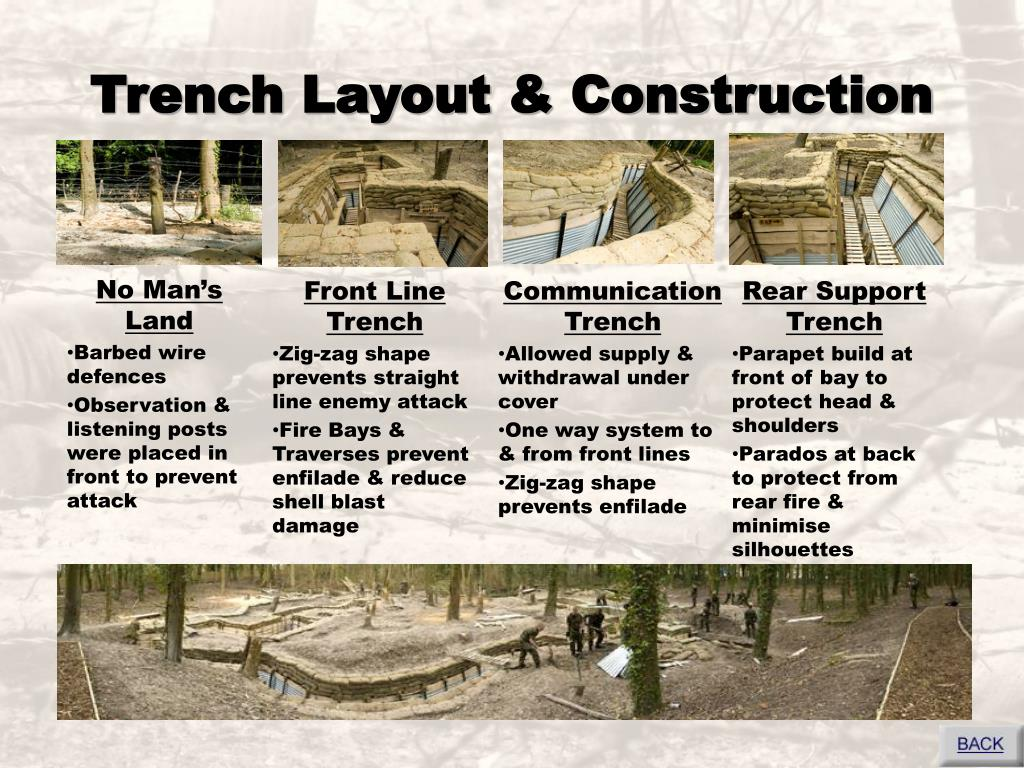 Trench Layout & Construction