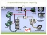 datacenter monitoring and reporting