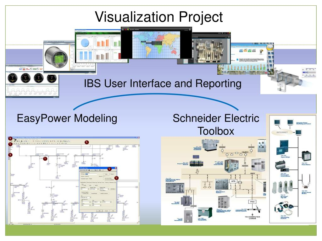 Visualization Project