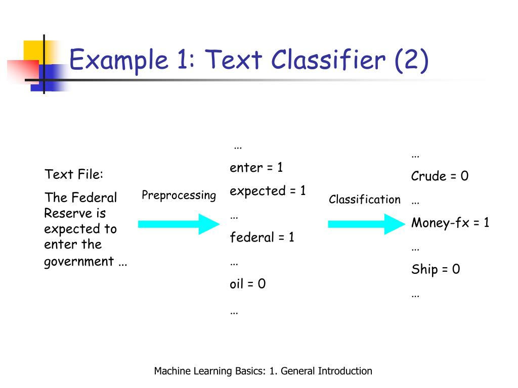 Example 1: Text Classifier (2)