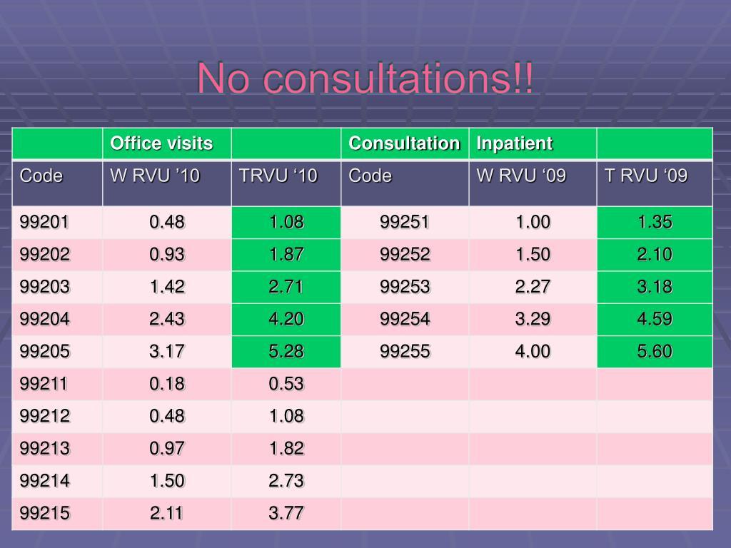 No consultations!!