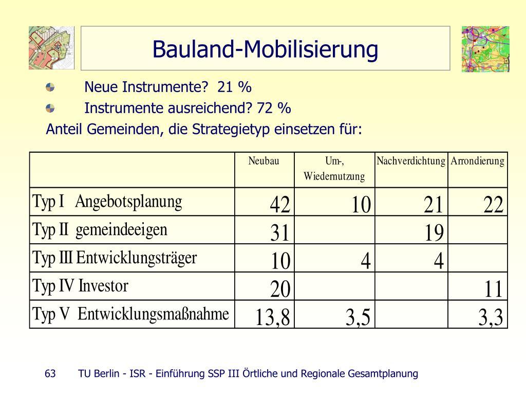 Bauland-Mobilisierung