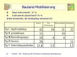 bauland mobilisierung63