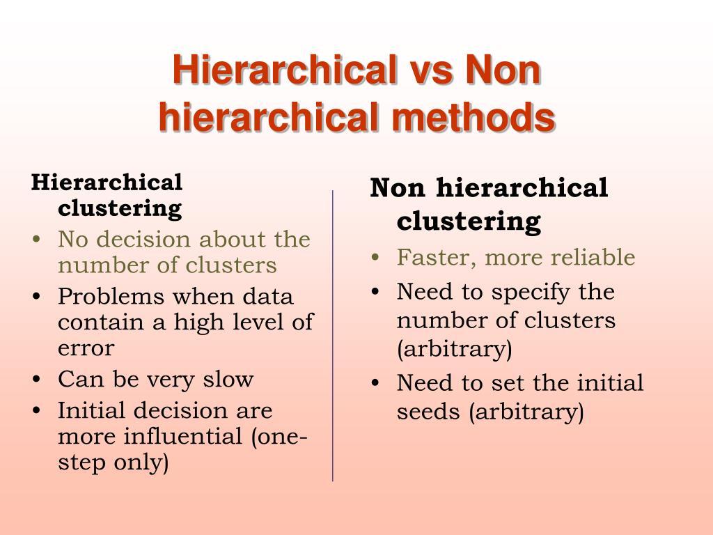 Hierarchical vs Non hierarchical methods