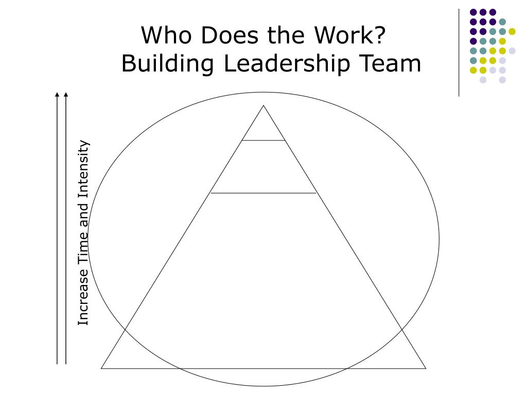 Who Does the Work?