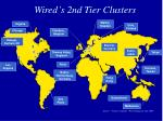 wired s 2nd tier clusters