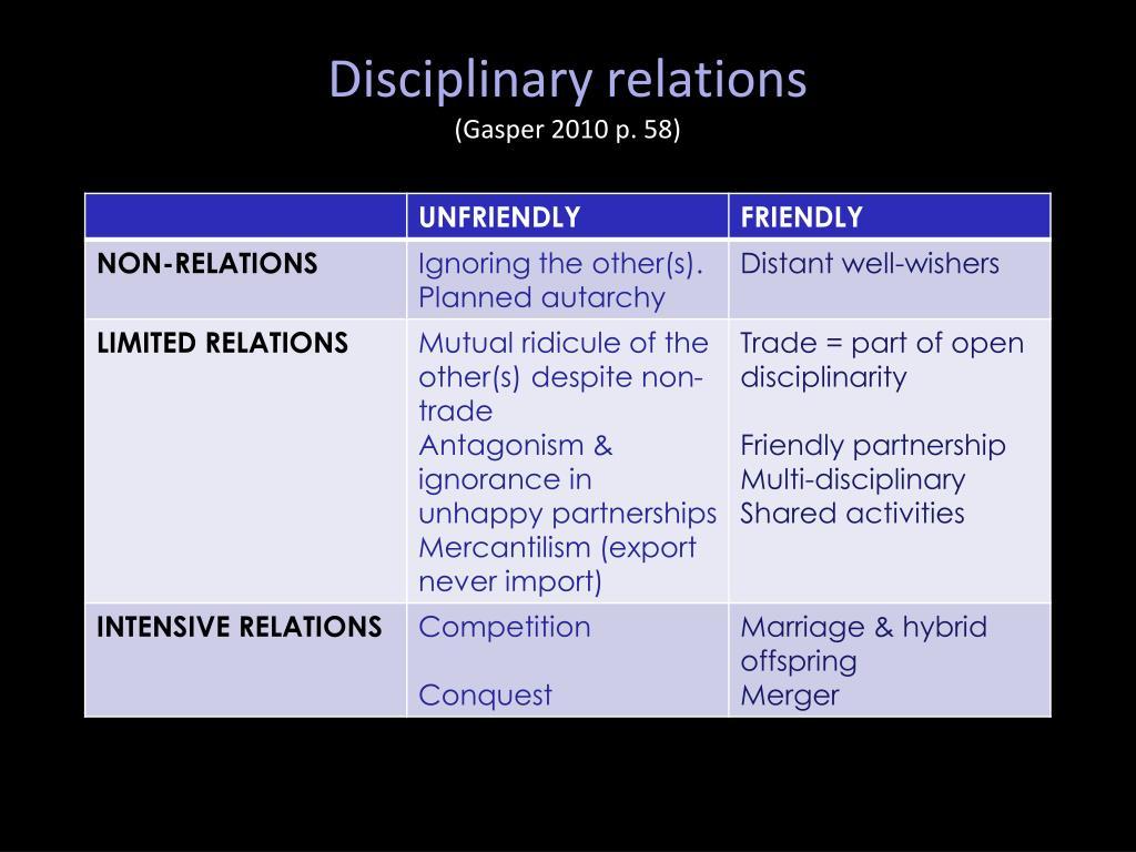 Disciplinary relations