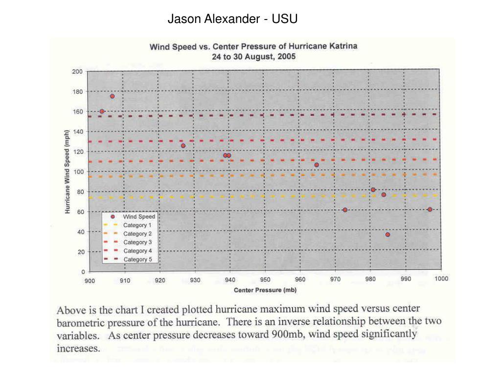 Jason Alexander - USU