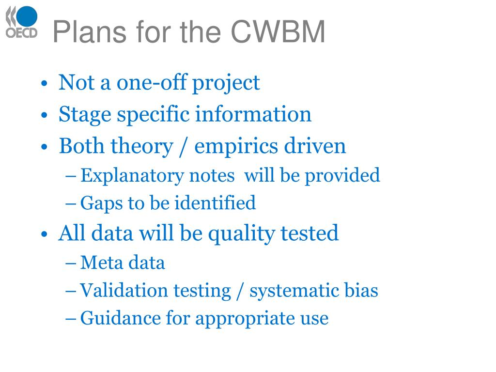 Plans for the CWBM