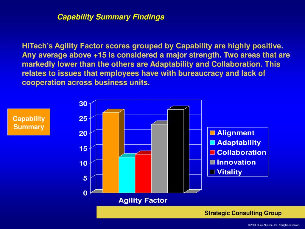 Capability Summary Findings
