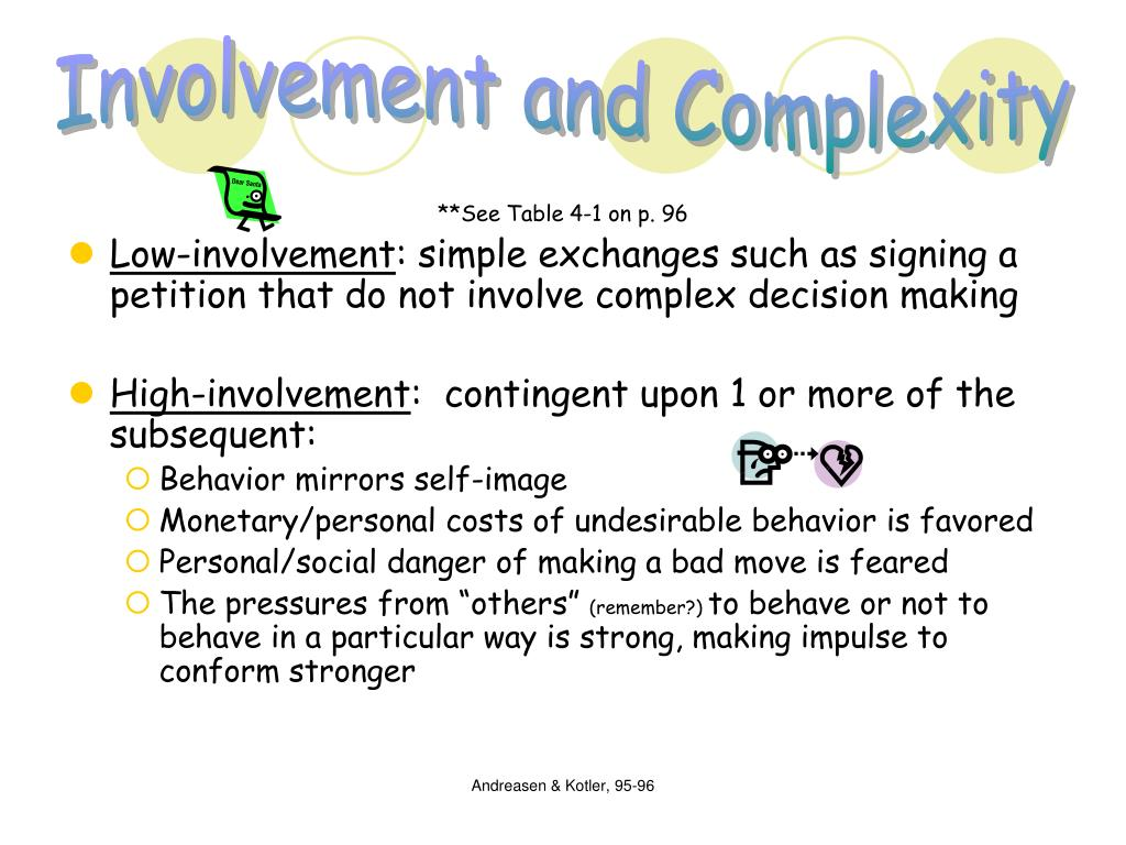 Involvement and Complexity