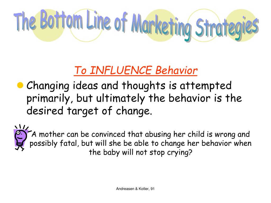 The Bottom Line of Marketing Strategies