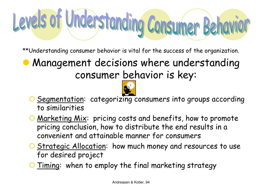 Levels of Understanding Consumer Behavior