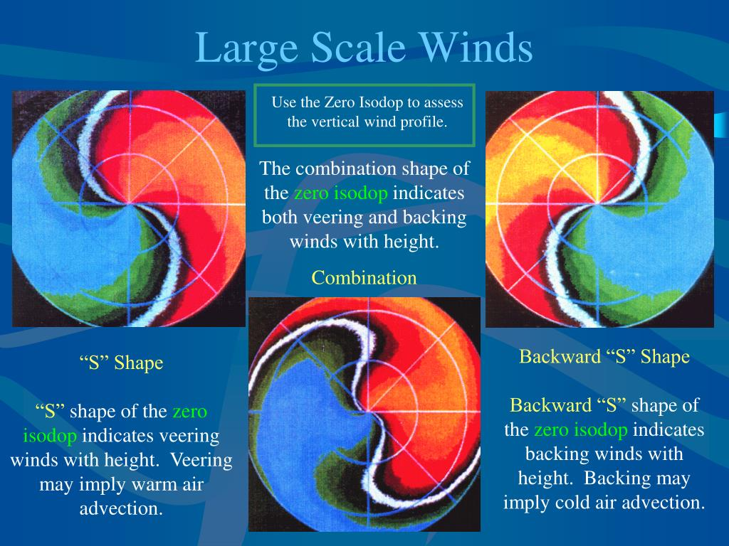 Large Scale Winds