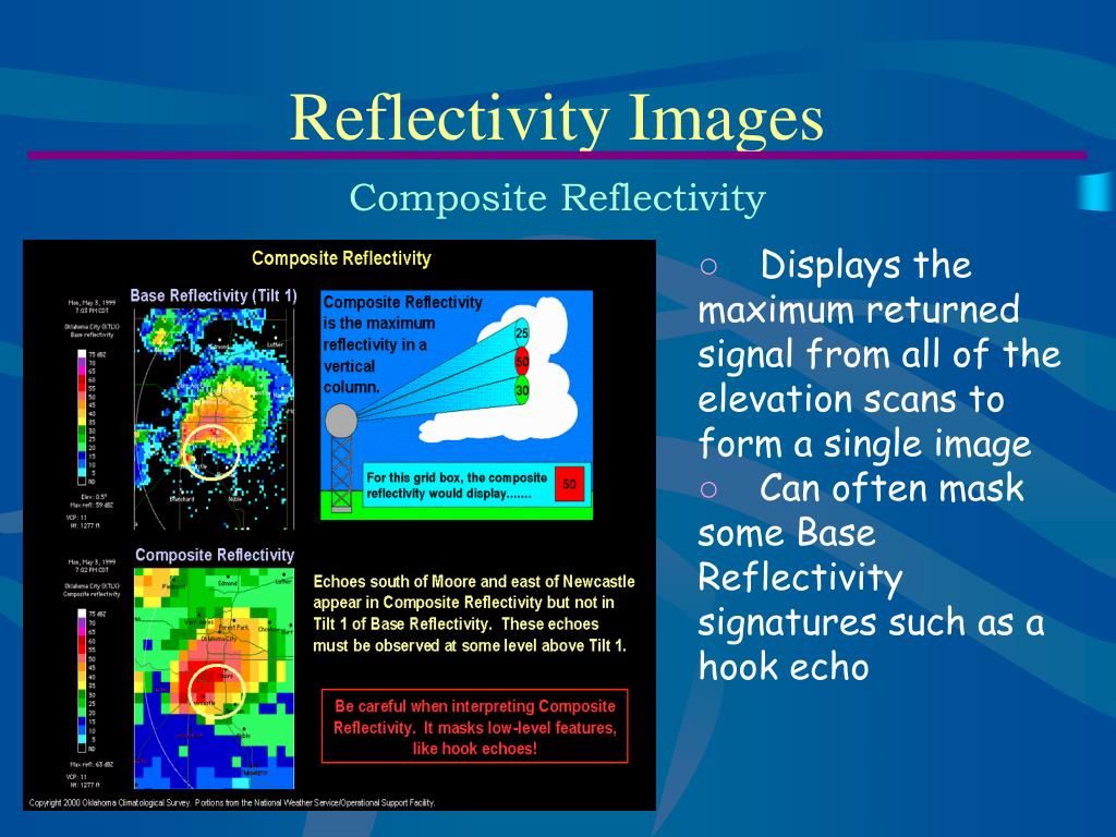 Reflectivity Images