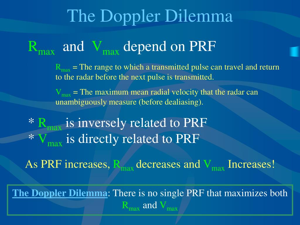 The Doppler Dilemma