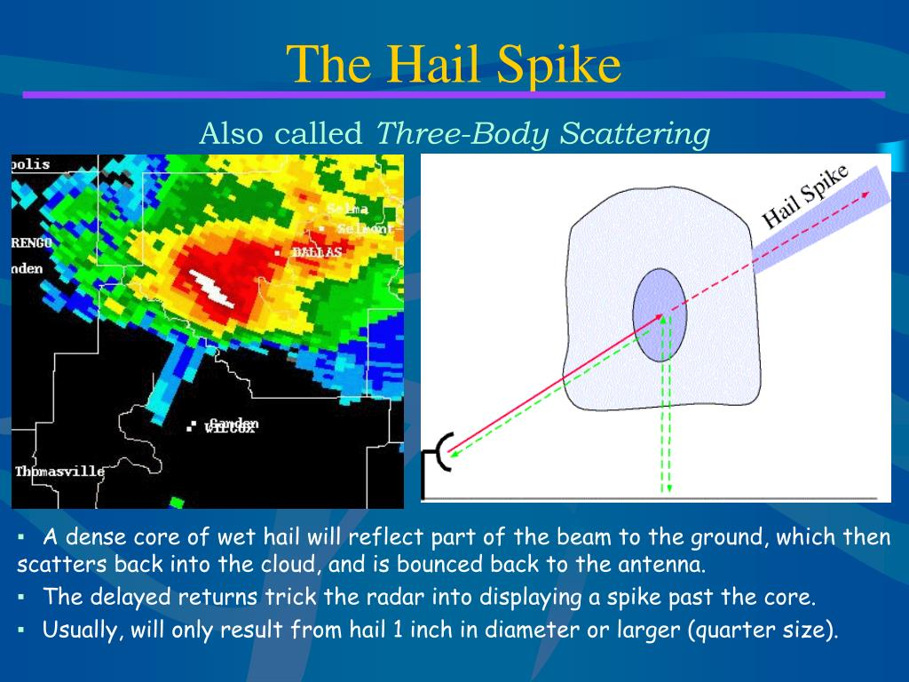 The Hail Spike