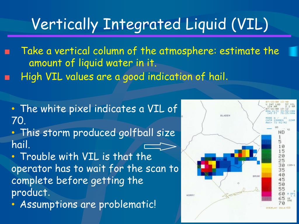 Vertically Integrated Liquid (VIL)