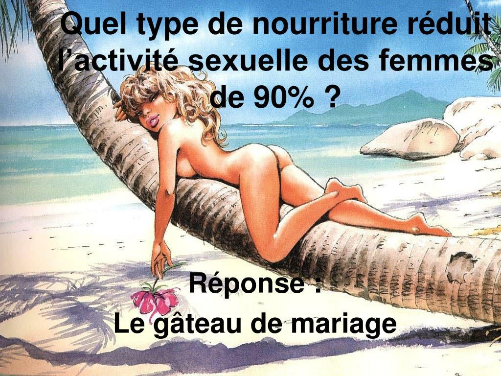 Quel type de nourriture réduit l'activité sexuelle des femmes de 90% ?
