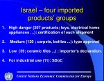 israel four imported products groups