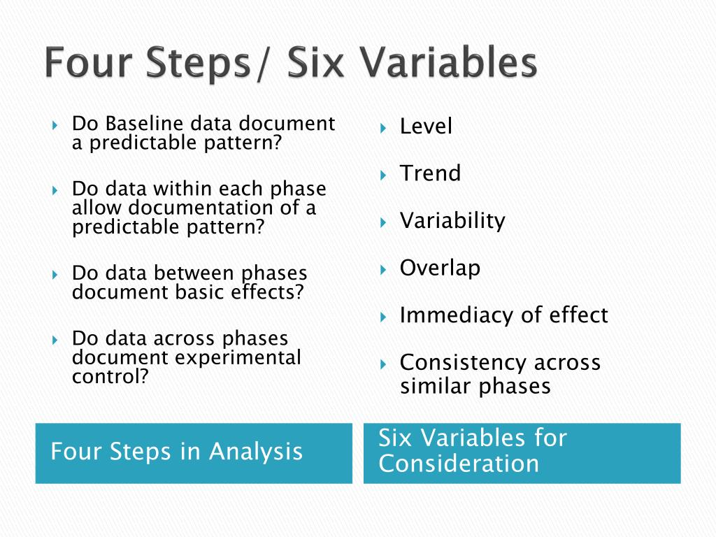 Four Steps/ Six Variables