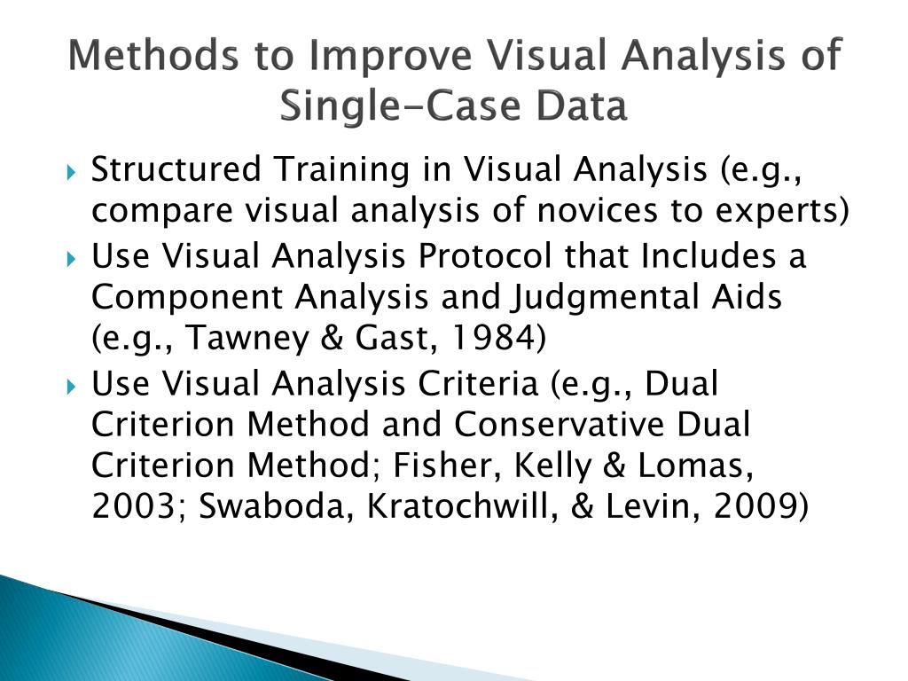 Methods to Improve Visual Analysis of Single-Case Data