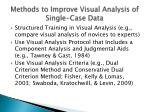 methods to improve visual analysis of single case data