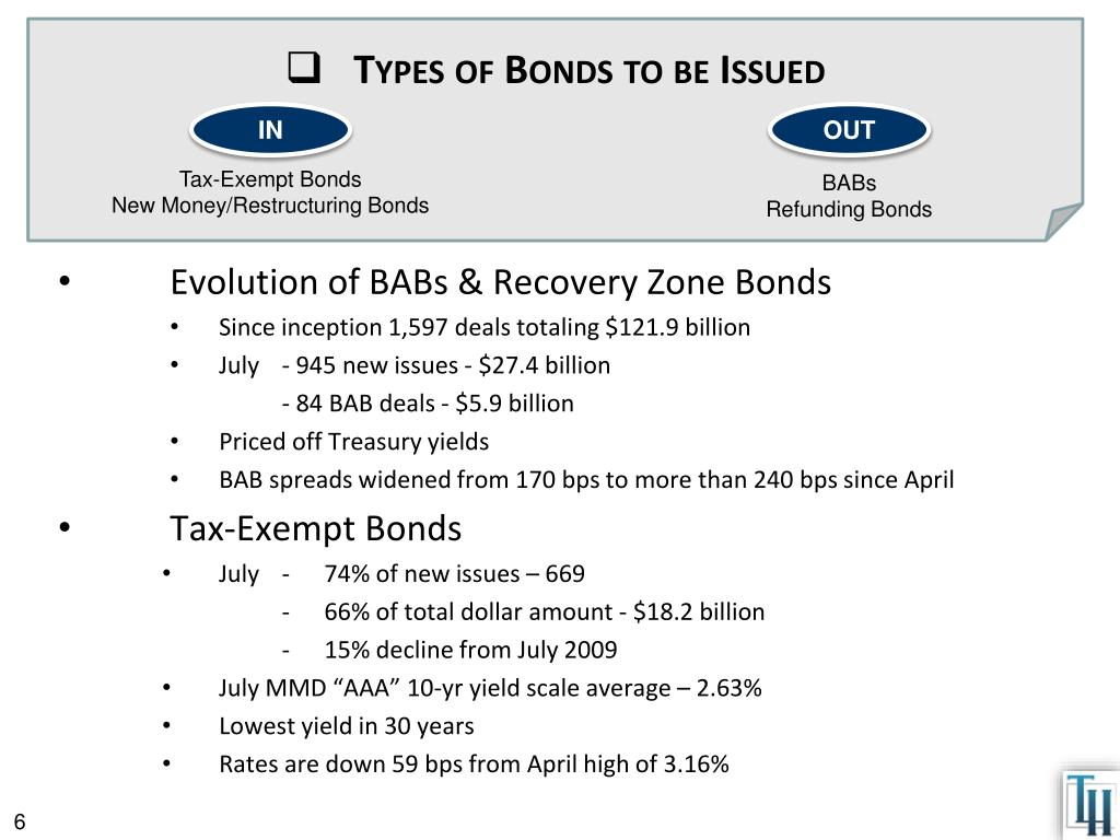 Types of Bonds to be Issued
