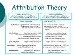 attribution theory68