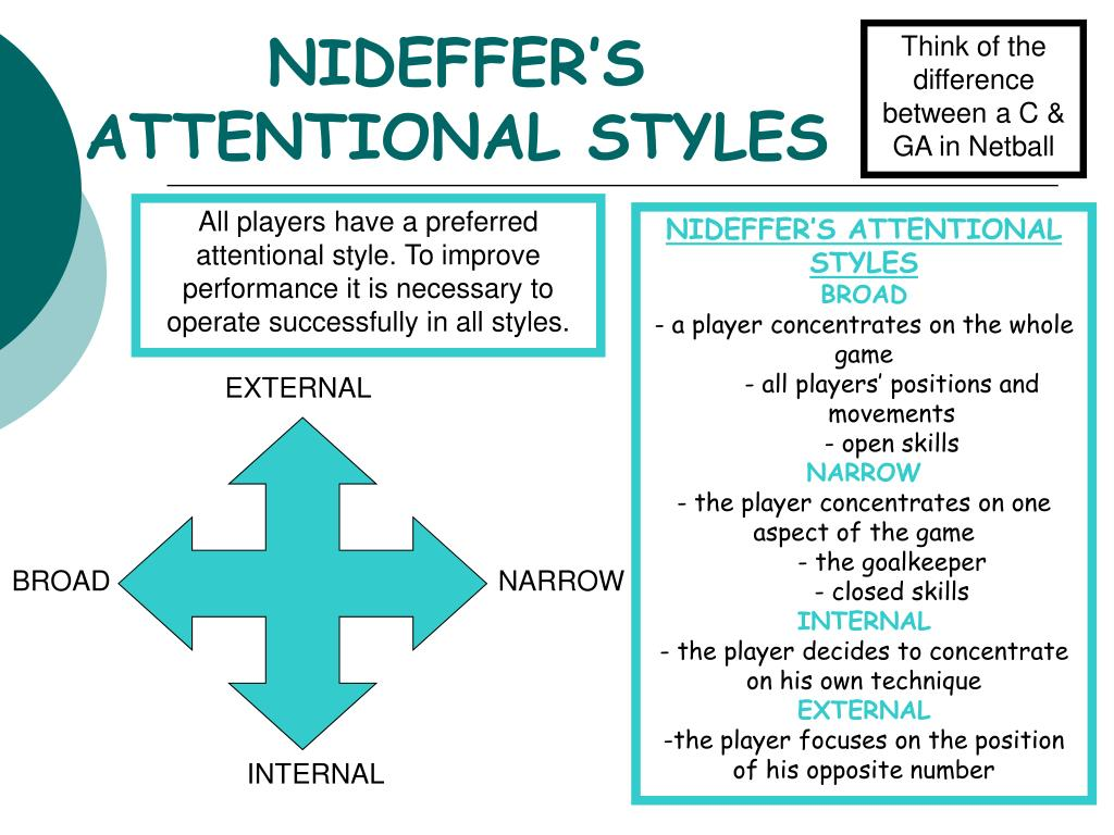 Think of the difference between a C & GA in Netball