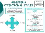 nideffer s attentional styles