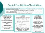 social facilitation inhibition