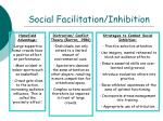 social facilitation inhibition65