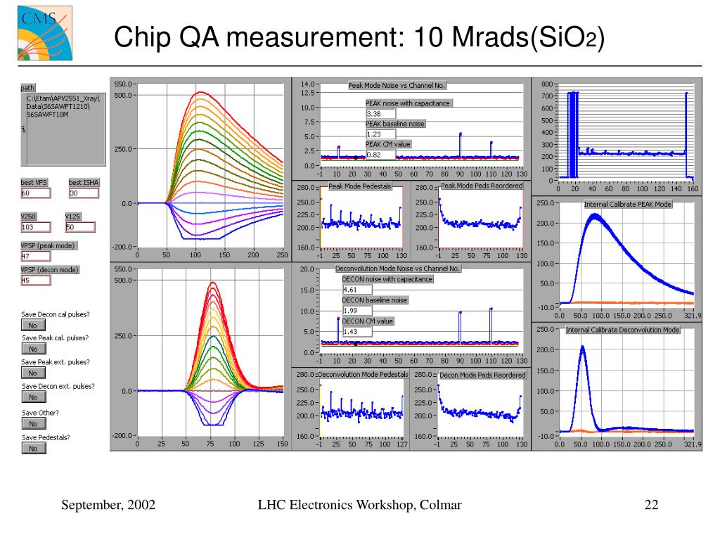 Chip QA measurement: 10 Mrads(SiO