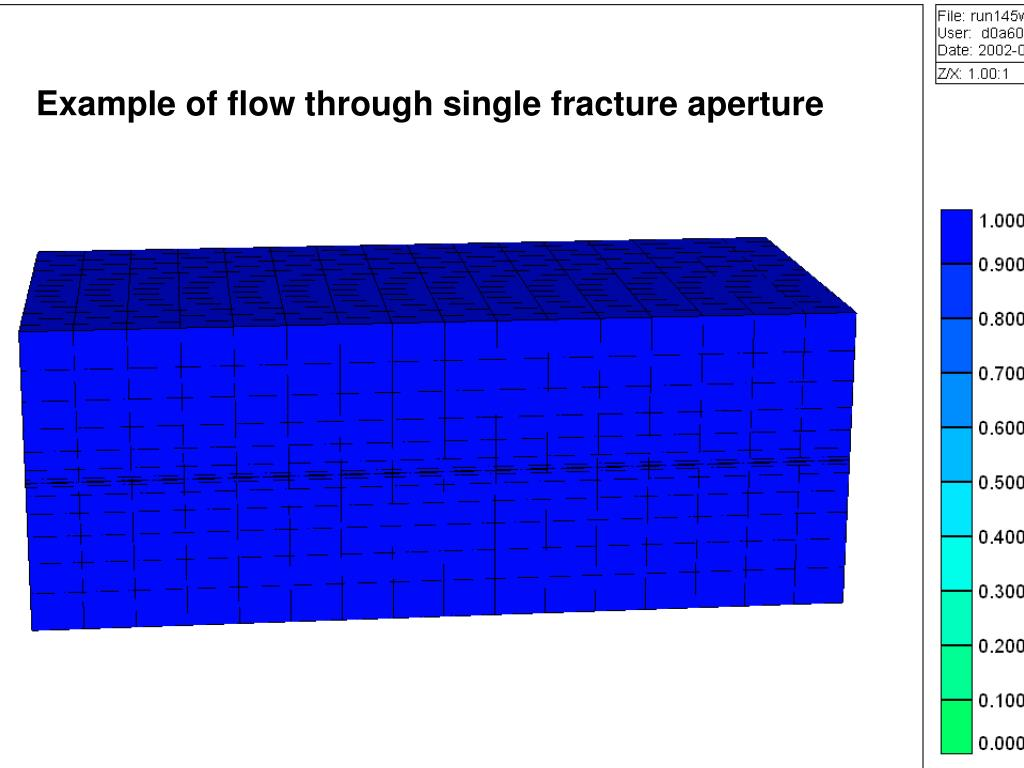 Example of flow through single fracture aperture