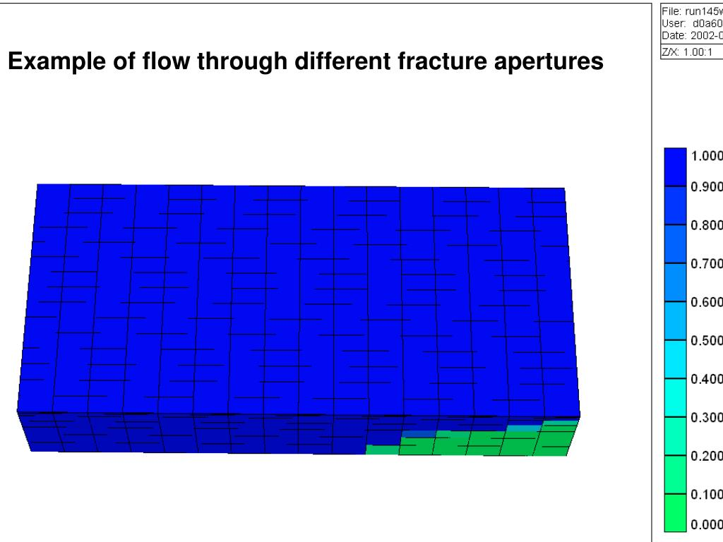 Example of flow through different fracture apertures